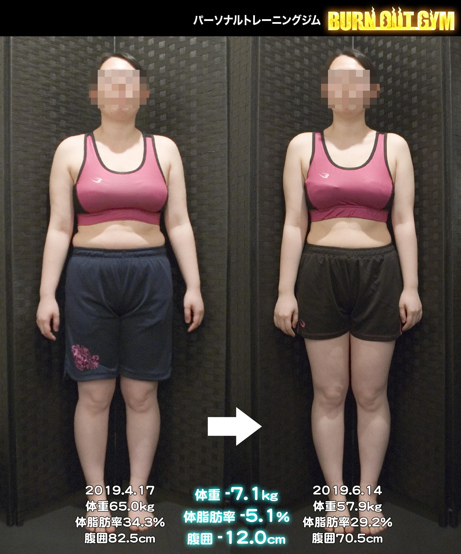 女性70キロ