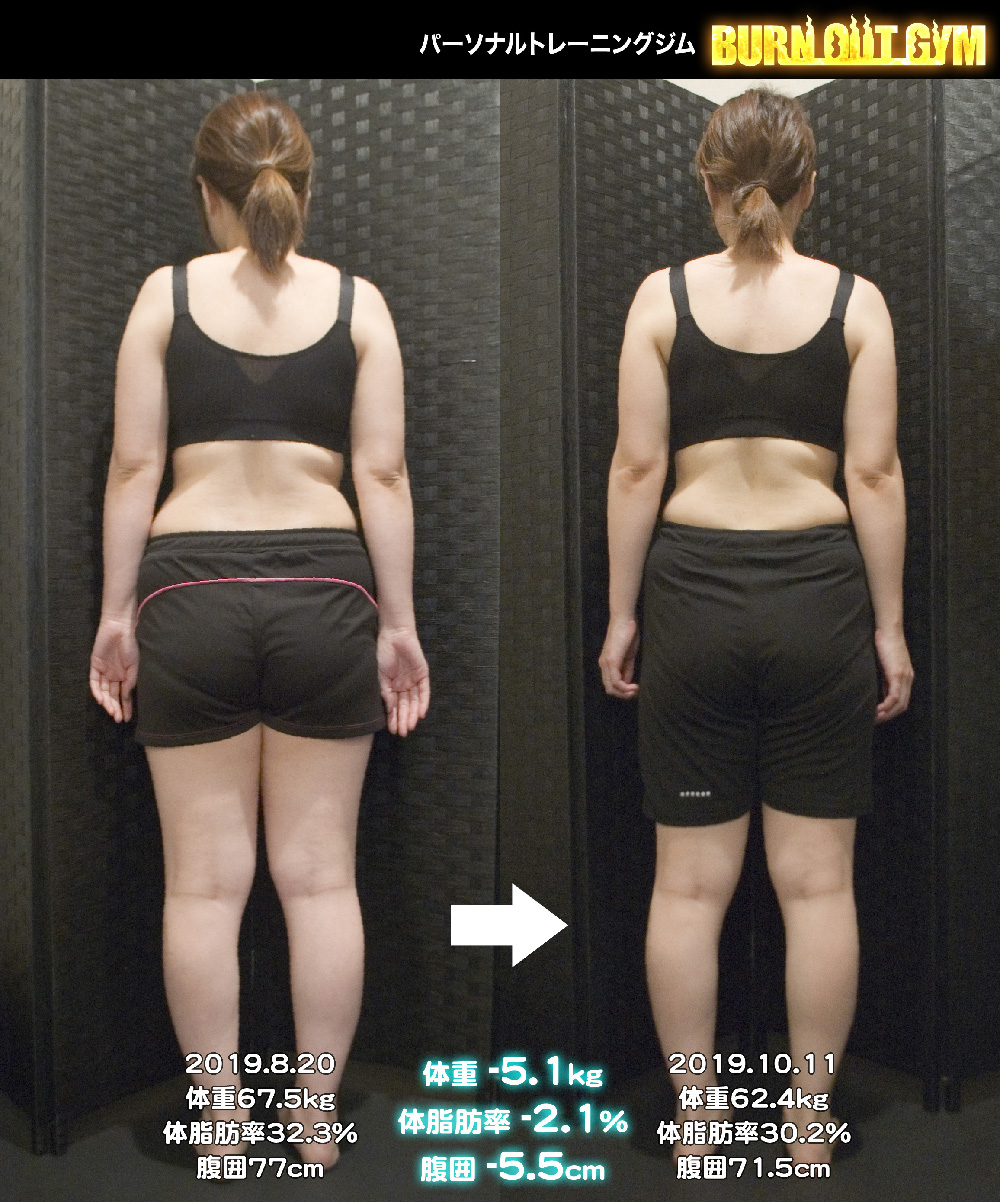 30 代 女性 体 脂肪 率